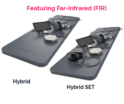 iMRS Hybrid Featuring Far-Infrared Device and Set